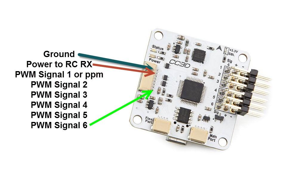 kk2 wiring strong diagram wire management \u0026 wiring diagram Naze 32 GPS